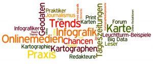 NIAM News-Infographics-Analytics-Maps @ Staatsbibliothek zu Berlin